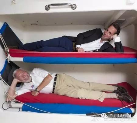 Clipper环球帆船赛远洋航行训练个人物品准备清单