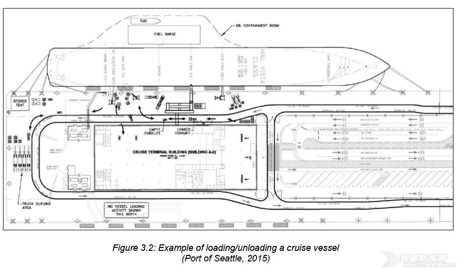 邮轮旅游,网购,国际 邮轮码头设计指引面世