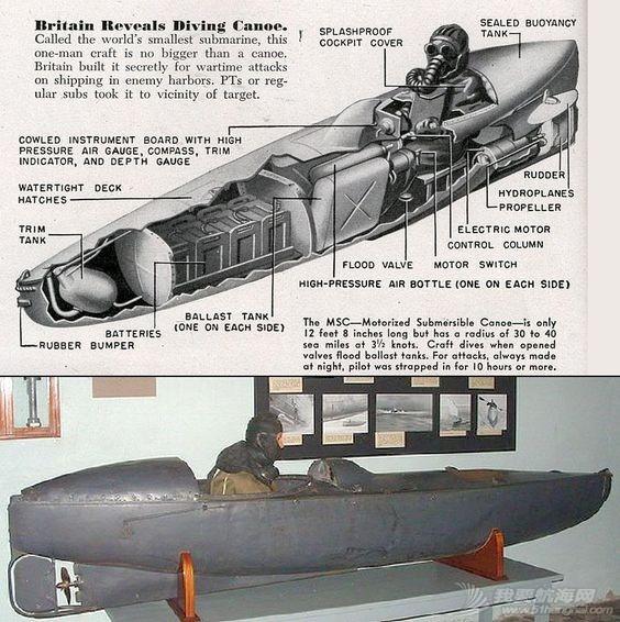 快艇+潜艇+独木舟一体的设计,已经开工 这个是二战时候英国人设计的潜水独木舟