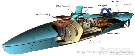 快艇+潜艇+独木舟一体的设计,已经开工